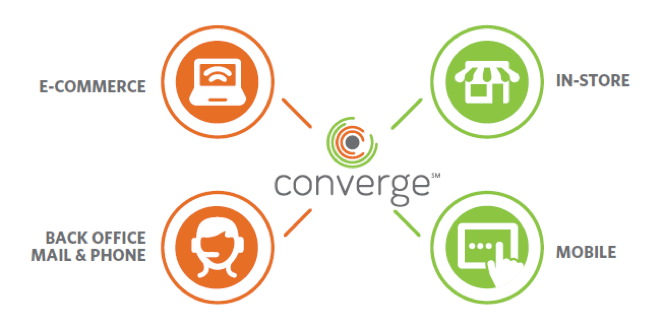 Converge Payzone Systems